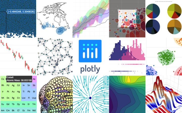 plotly.js demo